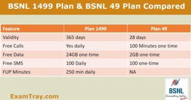 BSNL 1499 Plan and BSNL 49 Plan Details